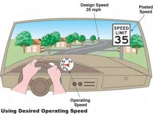 Using Desired Operating Speed